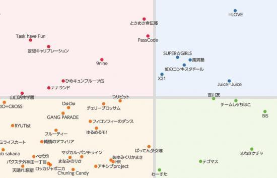 trendmap_idol_.jpg