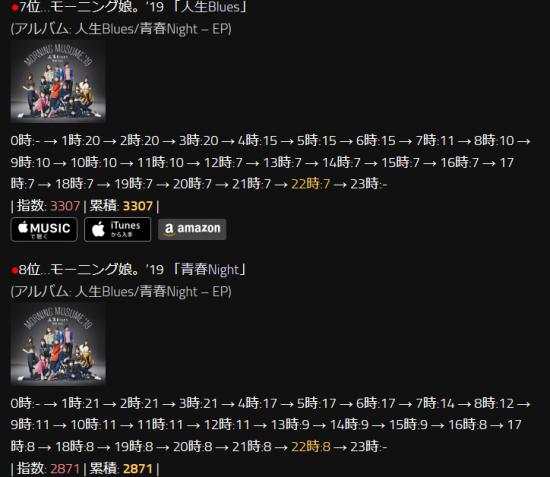 Screenshot_2019-06-12 【22 30更新】19 06 12付iTunesトップソング:米津玄師「海の幽霊」が1位!2位にSuperfly、3位に菅田 将暉 - The Natsu Style.png