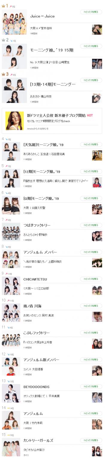 Screenshot_2019-07-21 ハロプロ部門 Ameba(アメーバ) 芸能人・有名人ブログランキング.png