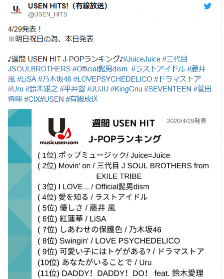 Screenshot_2020-04-29 Twitter Publish.png